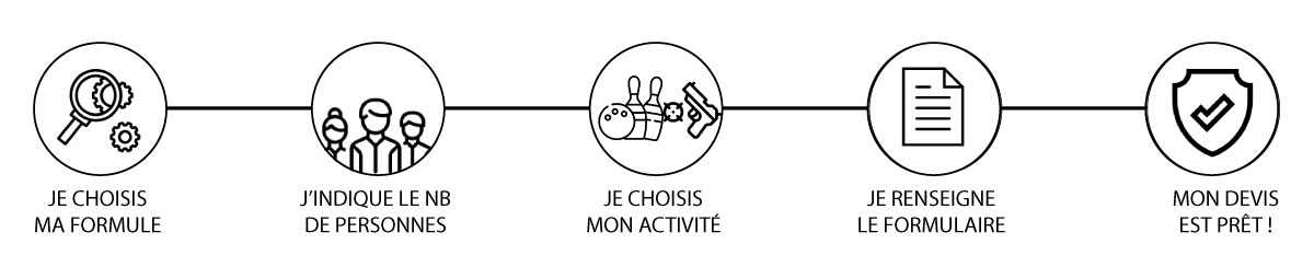 Chronologie_devis_ligne